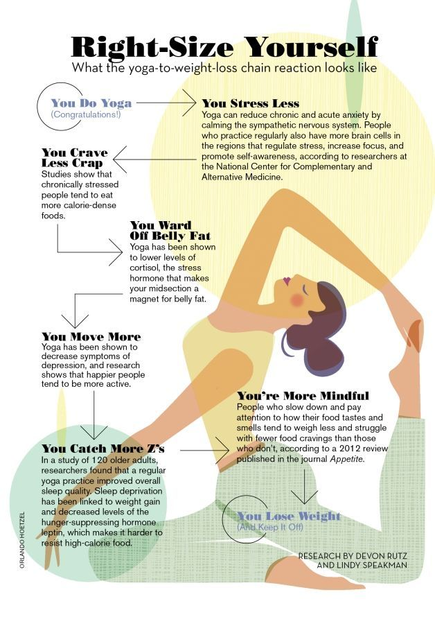 weight loss nutribullet juice