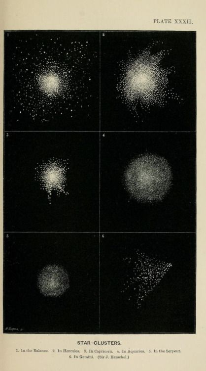 Plate XXXII. Star clusters.The heavens, an illustrated handbook of popular astronomy. 1867.