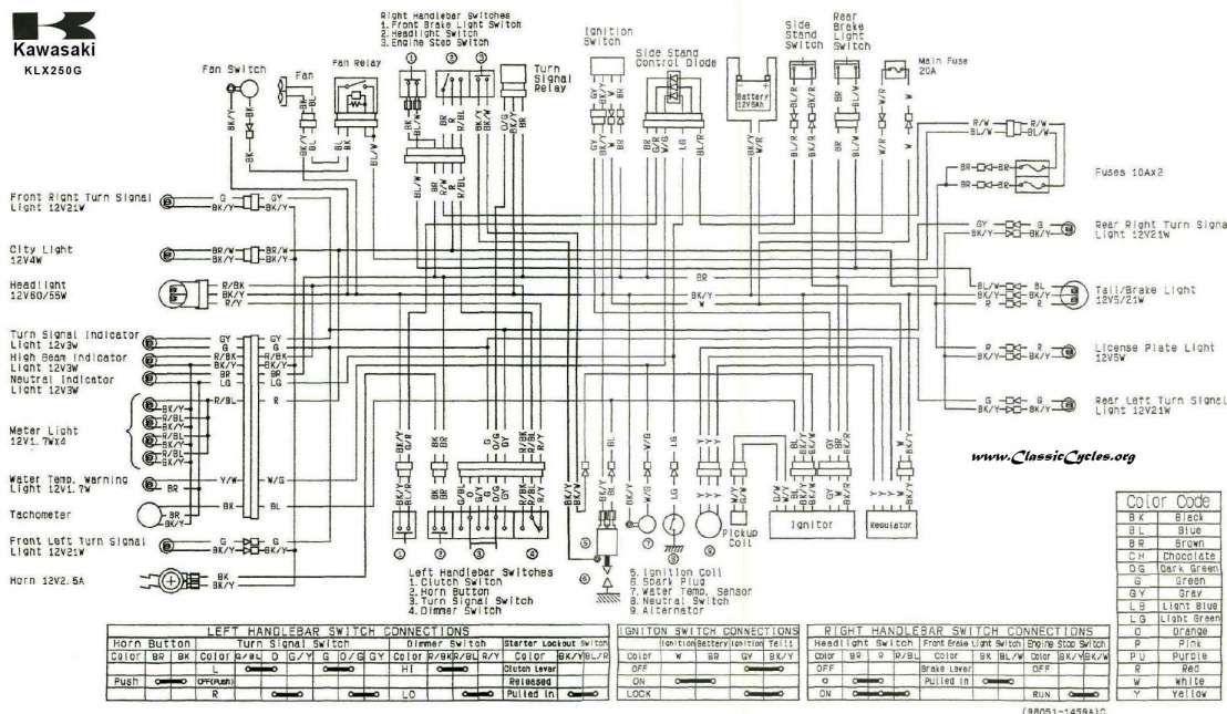 12  1994 Yamaha Vmax Motorcycle Wiring Diagram