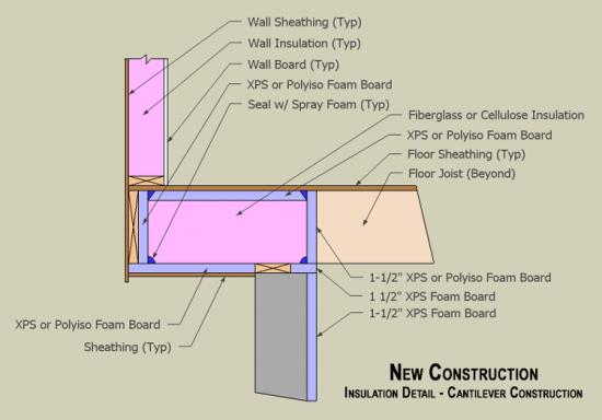 Bay Window Floor Floor Overhand Insulation Detail Bay Window Basement Insulation Window Construction