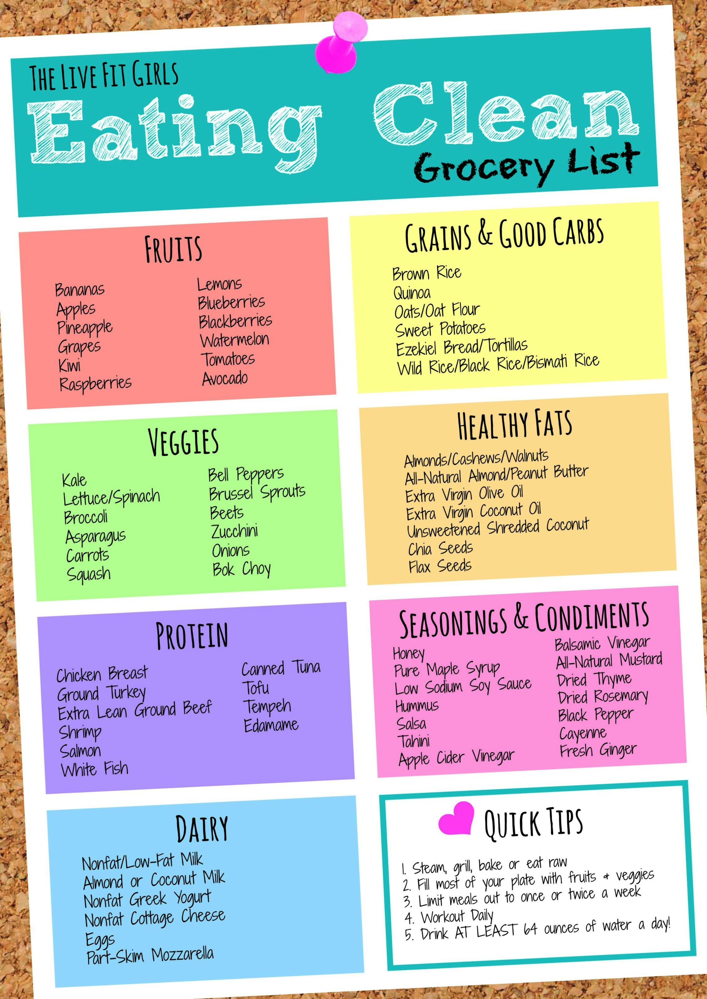 Pin On Healthy Diet Tips