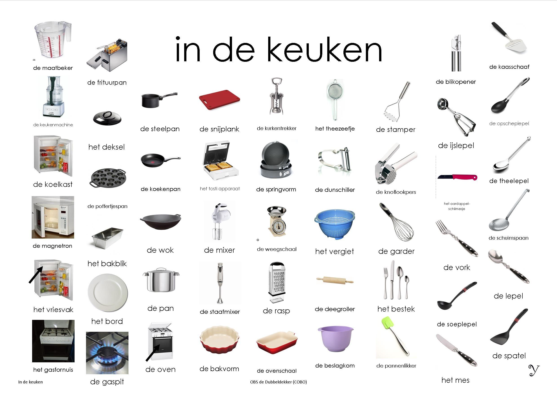 Engelse Vertaling Voor Keuken : in de keuken, afkijkplaat Mini Loco in de keuken Pinterest