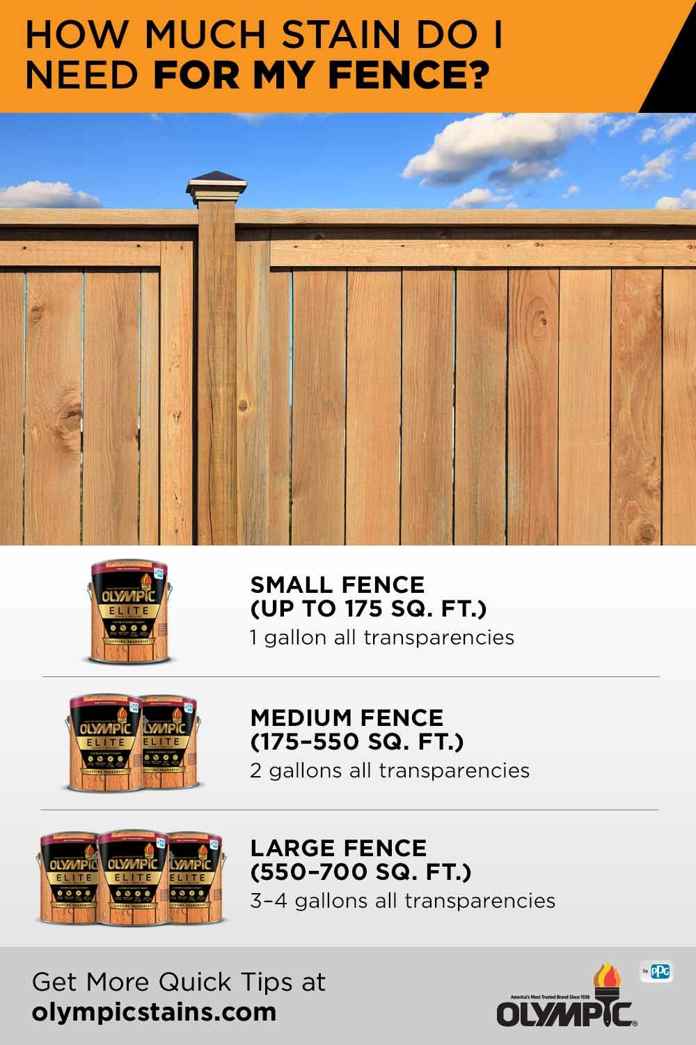How Much Stain Do I Need For My Fence In 2020 Staining Wood Staining Deck Stain Projects