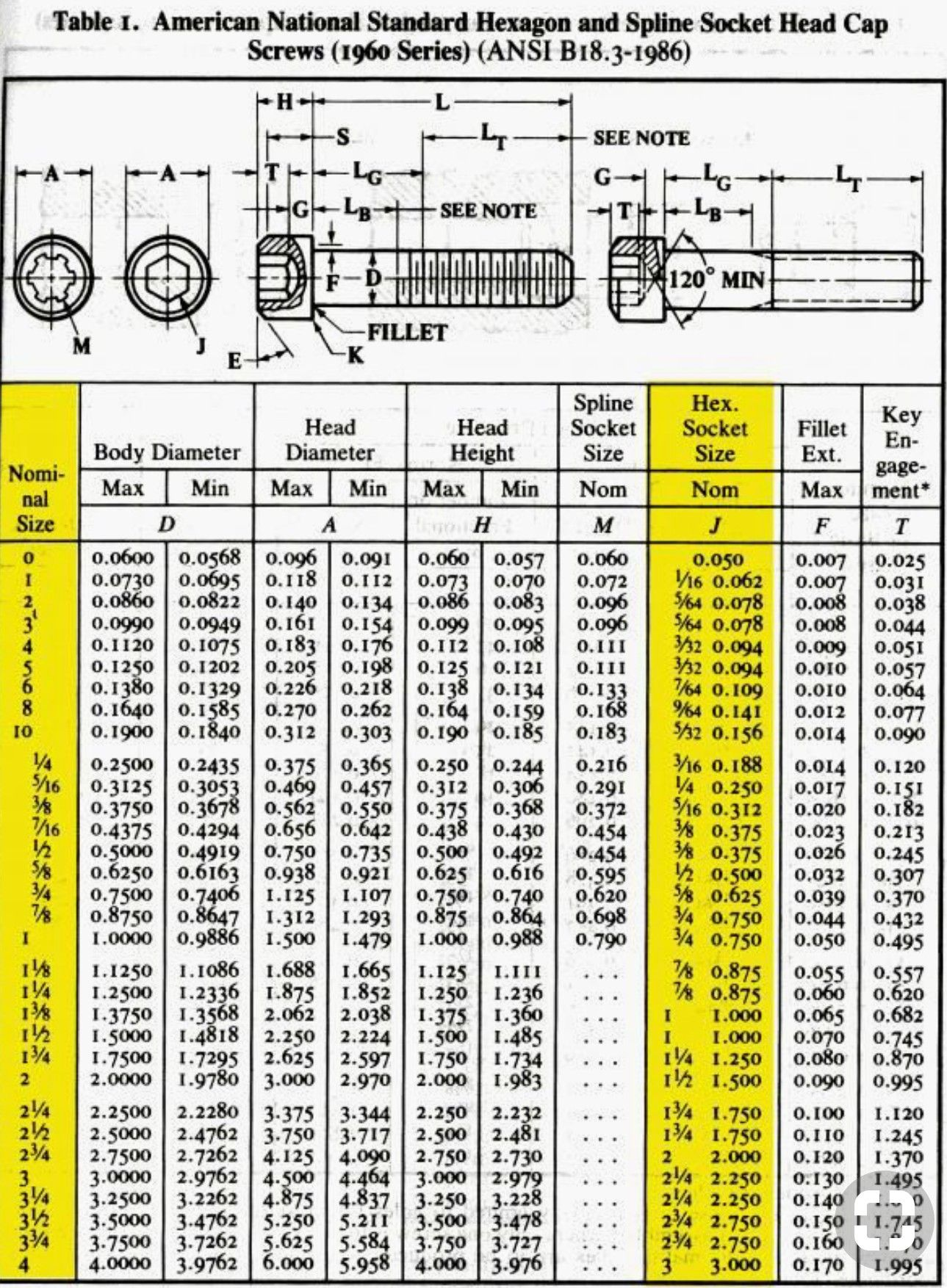 Pin by Jarod on Quick Info Metal working tools, Chart