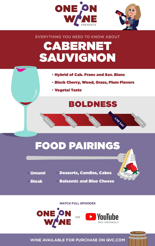 Cabernet Sauvignon Food Pairings Sauvignon Cabernet Sauvignon Sweet Red Wines
