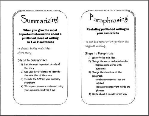 Pin By Ana Maria Sanchez Oyamburu On Educacion Paraphrasing Lesson Teaching Writing School Worksheets The Difference Between Summary And Paraphrase
