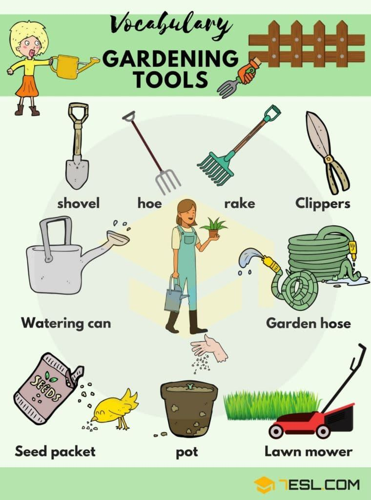 Gardening Tools: Names, List with Useful Pictures #gardeningtools