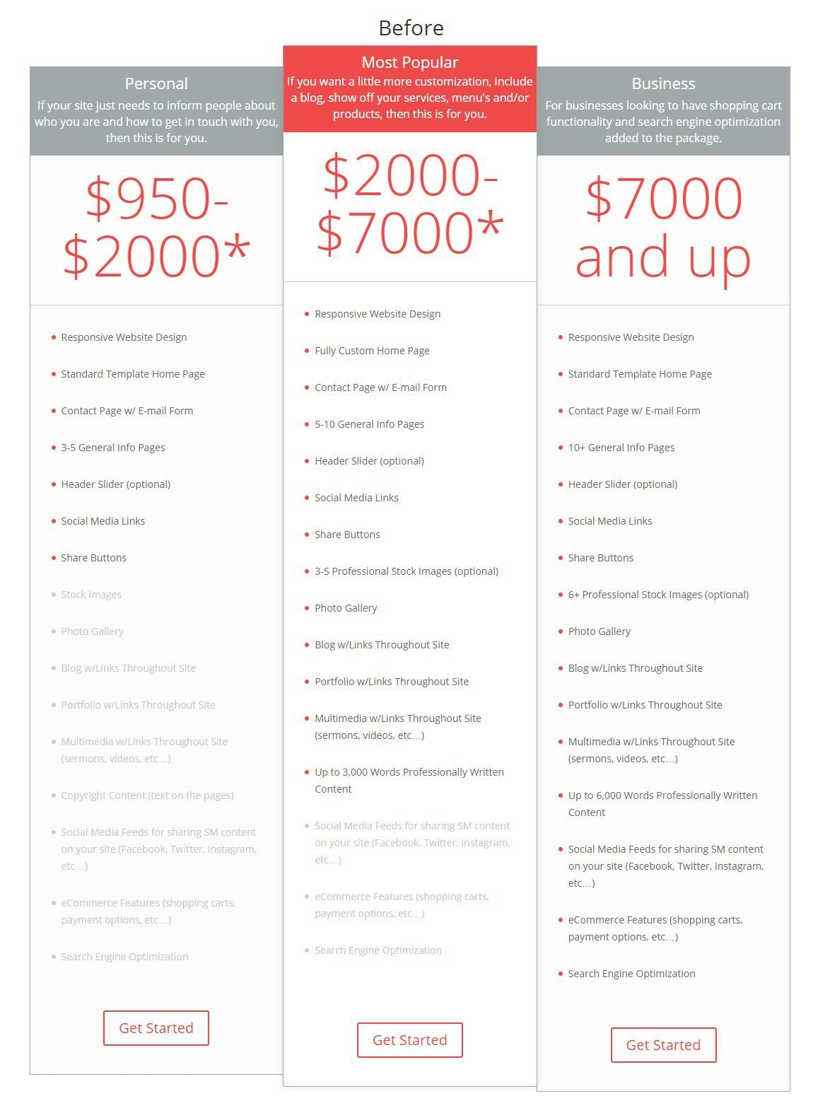 Customizing the Pricing Table in Divi | Elegant Themes: Divi