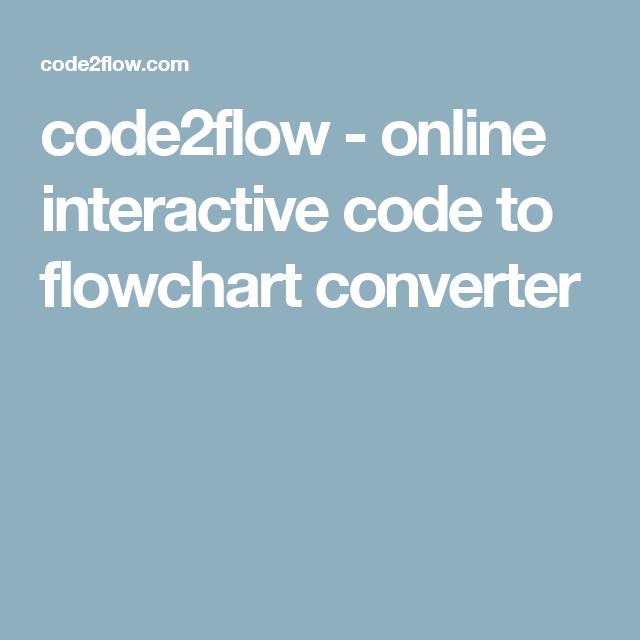 Code2flow Online Interactive Code To Flowchart Converter Flow Chart Coding Interactive
