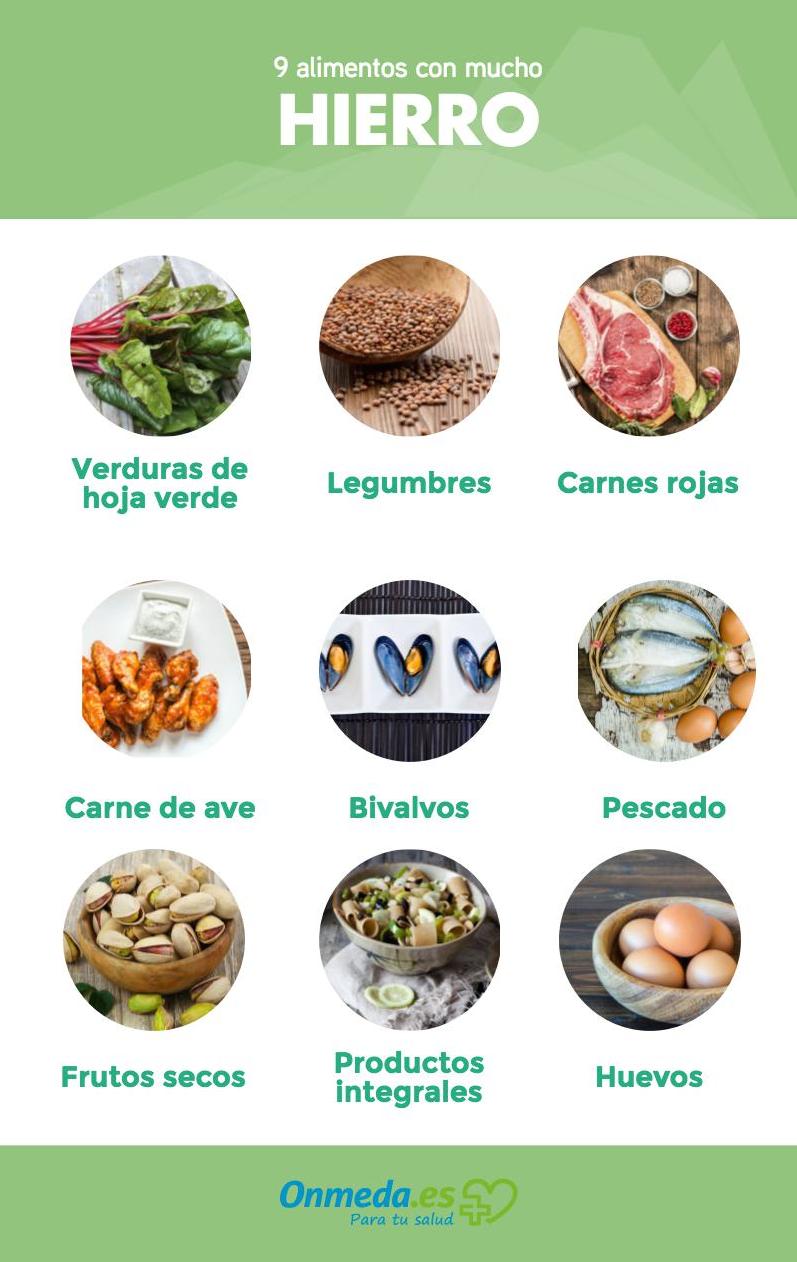 9 alimentos con mucho hierro salud alimentacion bienestar cuidarse food carne espinacas - Alimentos ricos en calcio y hierro ...
