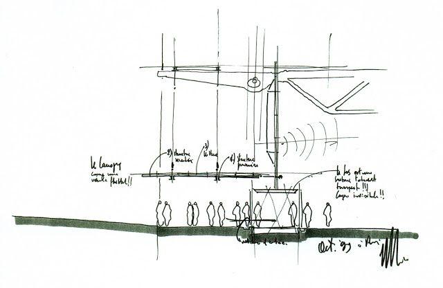 Renzo Piano: croquis para pensar, para diseñar, para sintetizar.