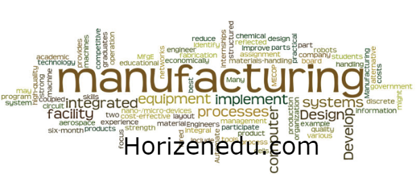 Manufacturing Business Definition Process Examples Business