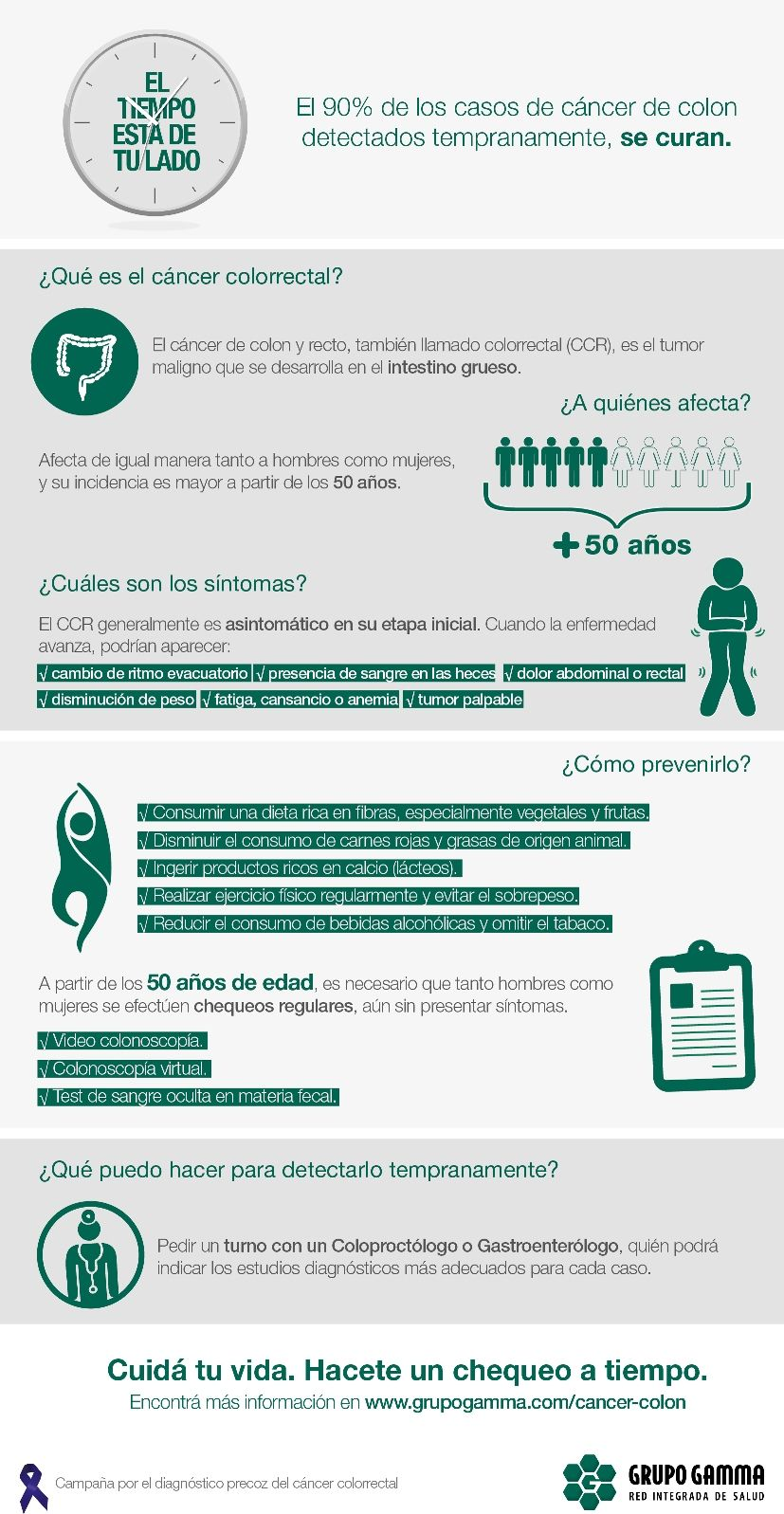 cancer de colon recomendaciones condiloame pe tratamentul corpului