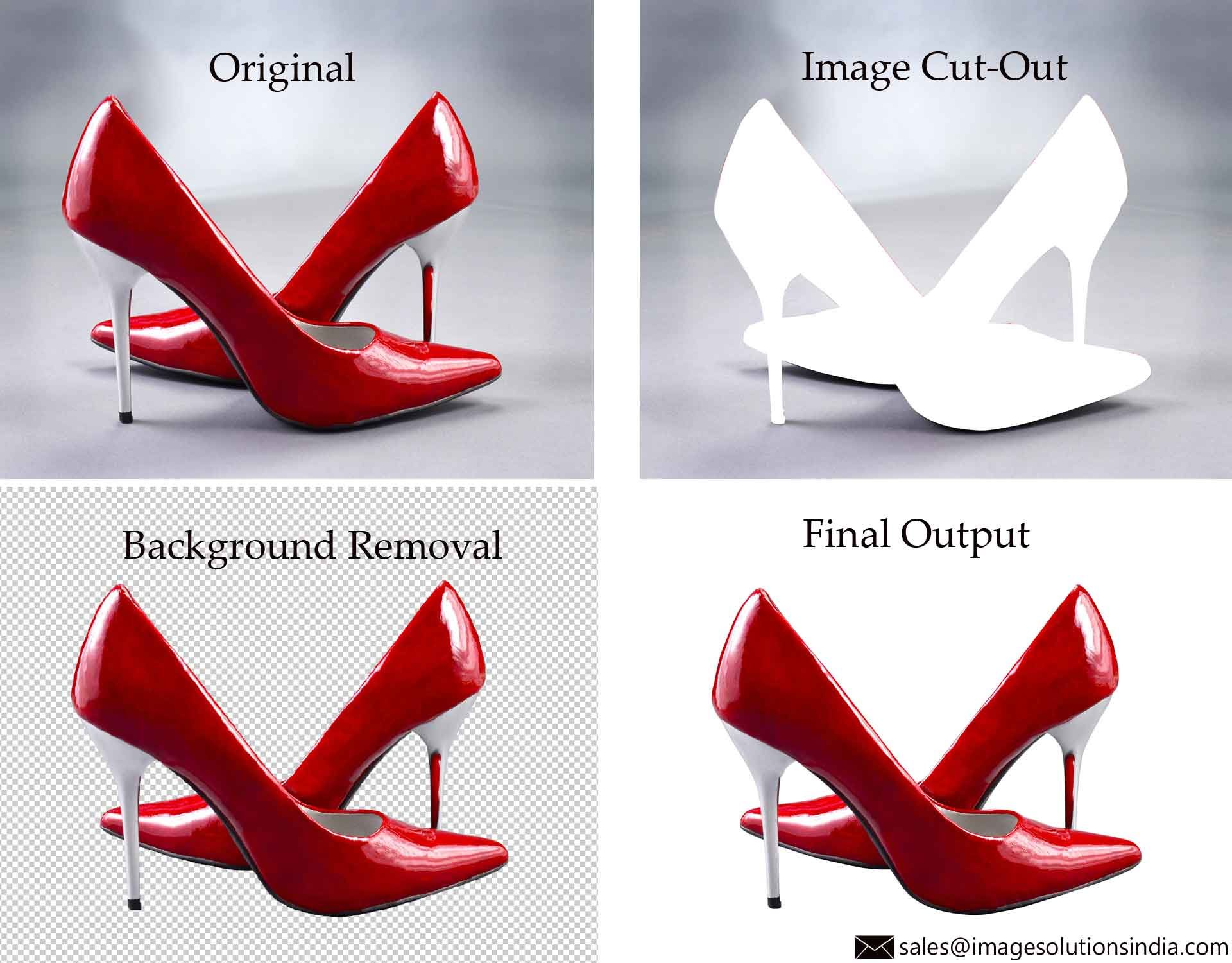 Product Image Background Removal Services Image editing