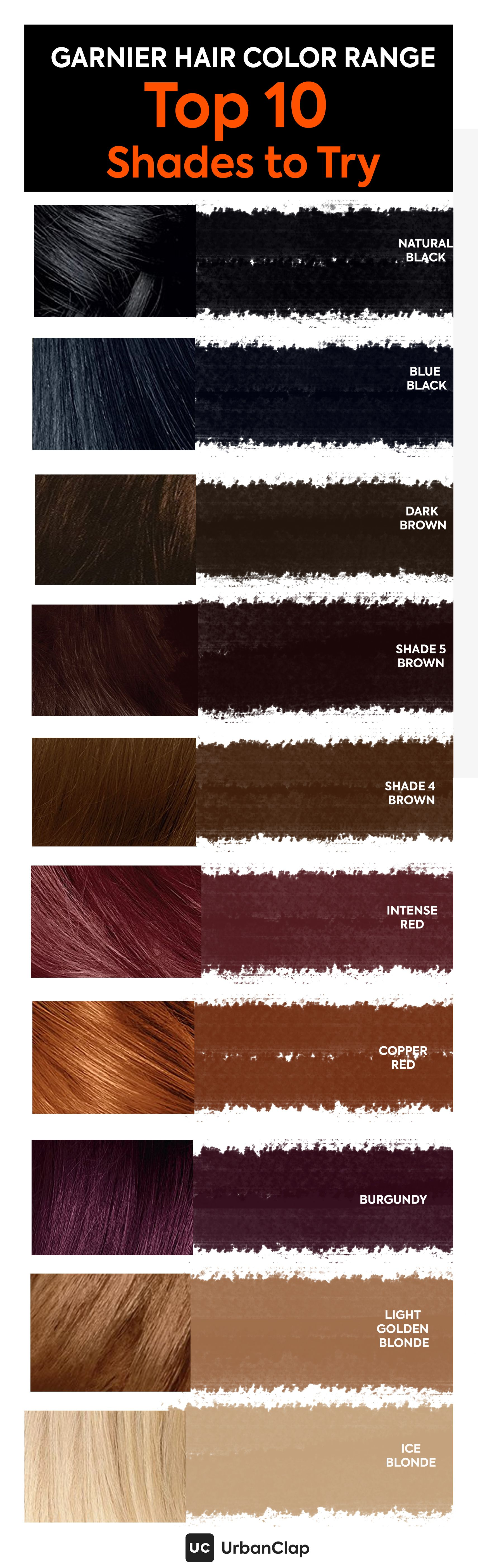 In Case You Don T Want To Try Something Drastic Like Blue Hues Or Unicorn Hair There Are Some Great Shad In 2020 Garnier Hair Color Indian Skin Tone Hair Color Shades