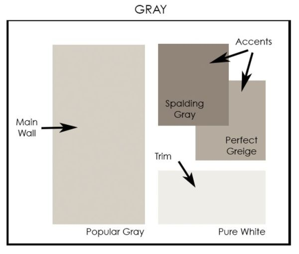 Sherwin Williams Perfect Greige Popular Gray Perfect