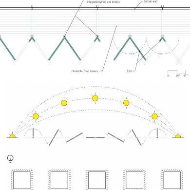 q1 headquarters location thyssenkrupp allee 1. Black Bedroom Furniture Sets. Home Design Ideas