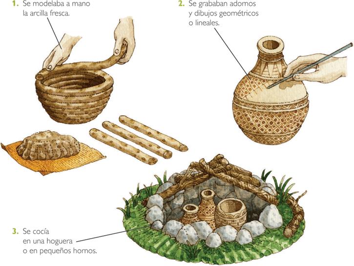 Historia U D 7 La Vida En La Prehistoria Prehistoria Prehistoria Primaria Neolitico
