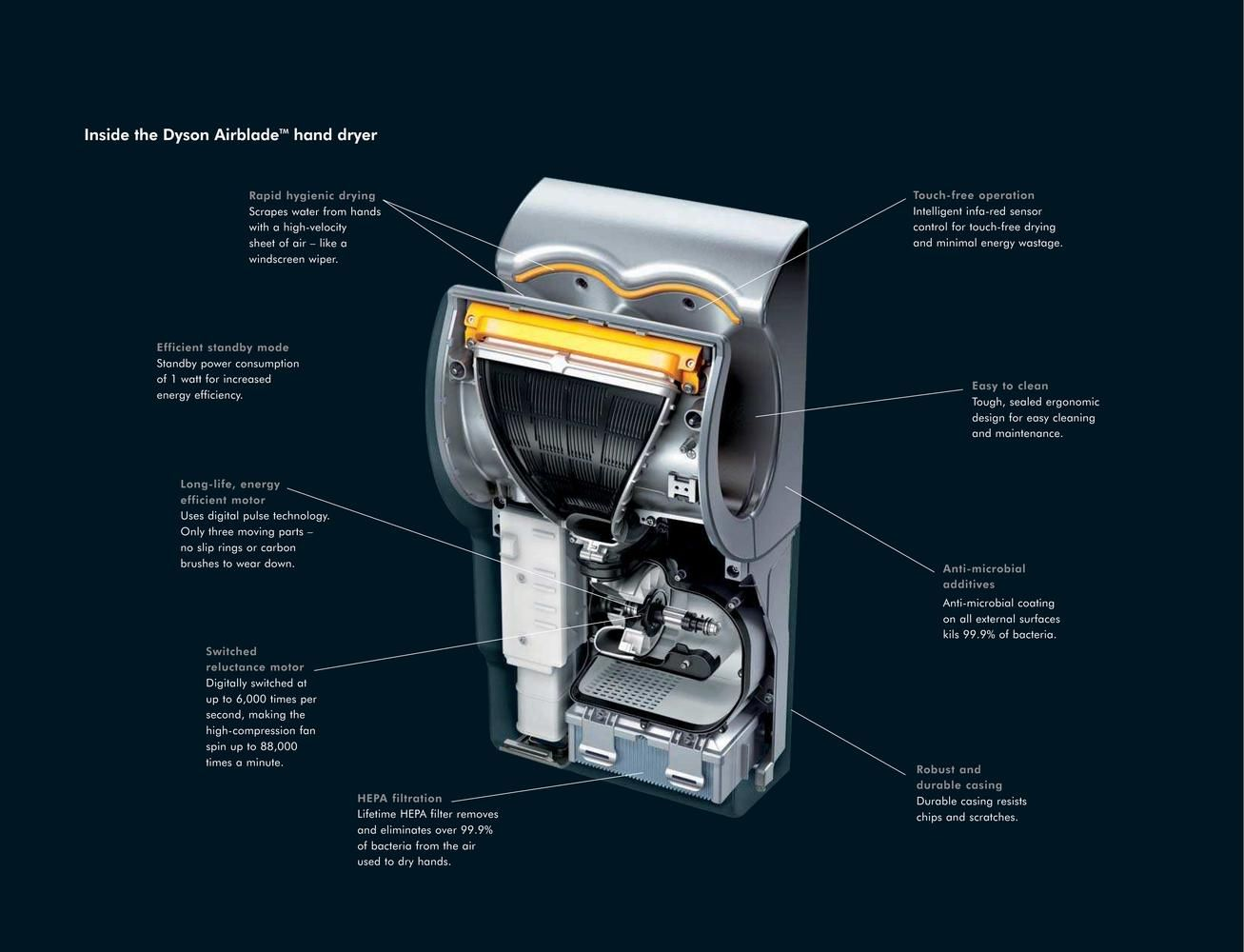 dyson airblade | Shut up and take my money! | Pinterest | Products