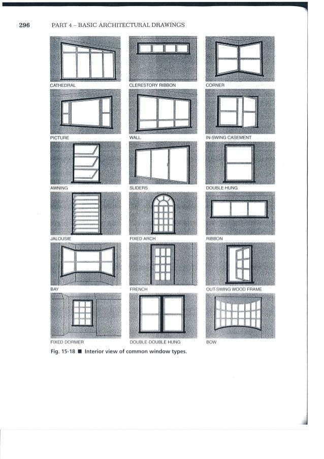 simple architectural drawings. 296 PART 4 - BASIC ARCHITECTURAL DRAWINGS FIXED DORMER DOUBLE-DOUBLE HUNG Fig. 15 Simple Architectural Drawings
