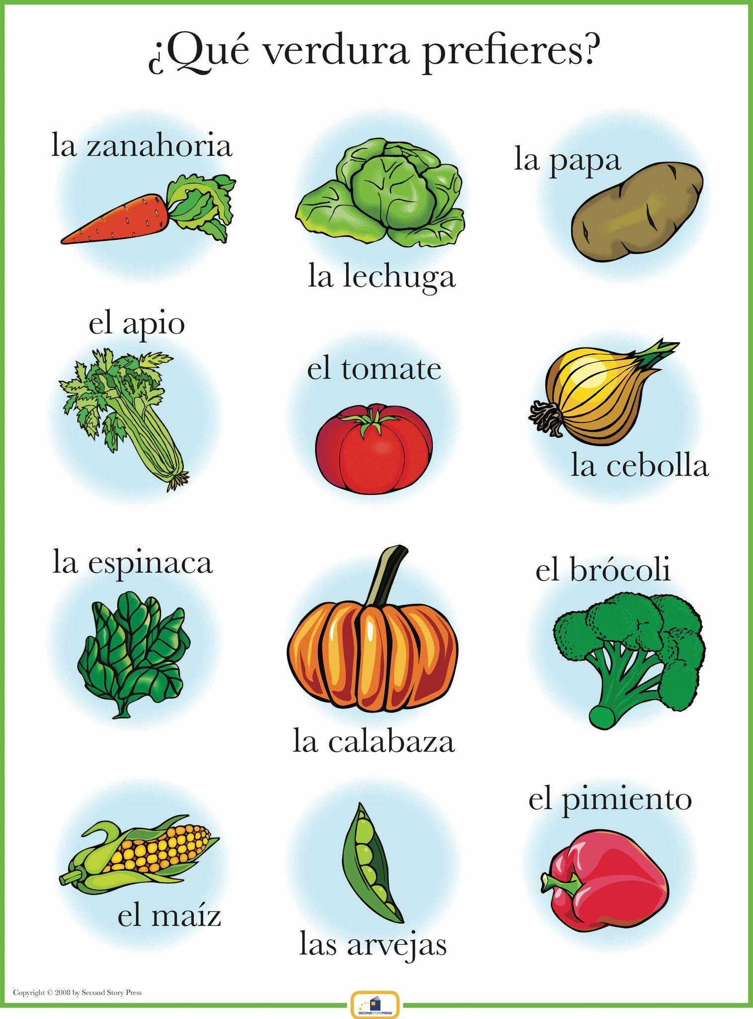 Spanish Vegetables Poster