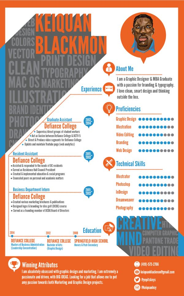 creative-resume-designs-2014 Resume Design Pinterest - Unique Resume Designs