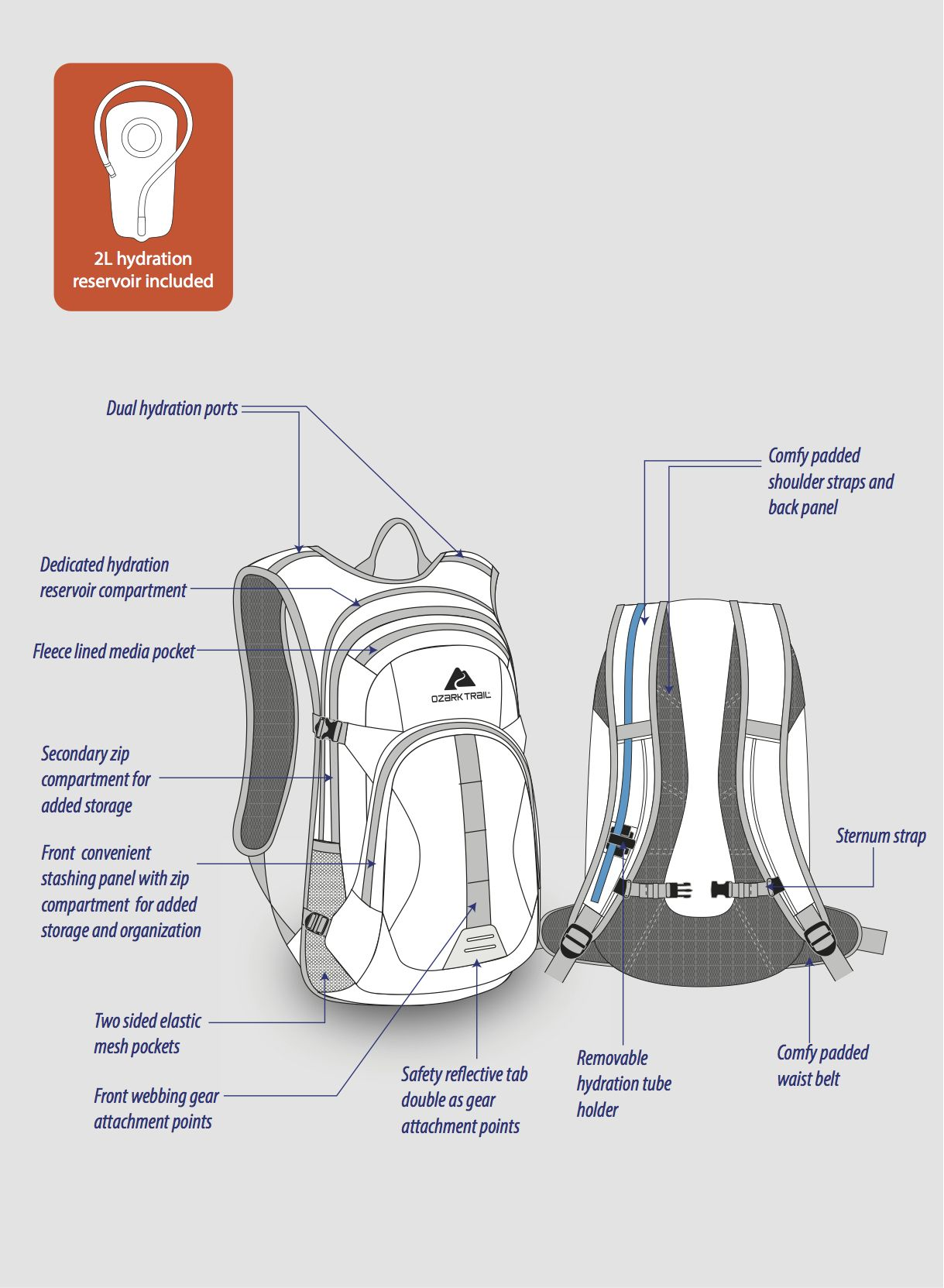 19c0e7cca Ozark Trail 23L Riverdale Hydration-Compatible Backpack#Trail ...