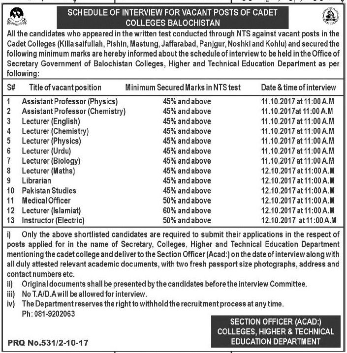 Cadet Colleges Jobs 2017 In Balochistan For Medical Officer And