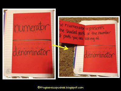 Gave me a great idea for foldable to teach fractions... Fold into denominator parts, then fold and cut numerator parts to fold back... Could be used with rectangles or trace big circles, too!
