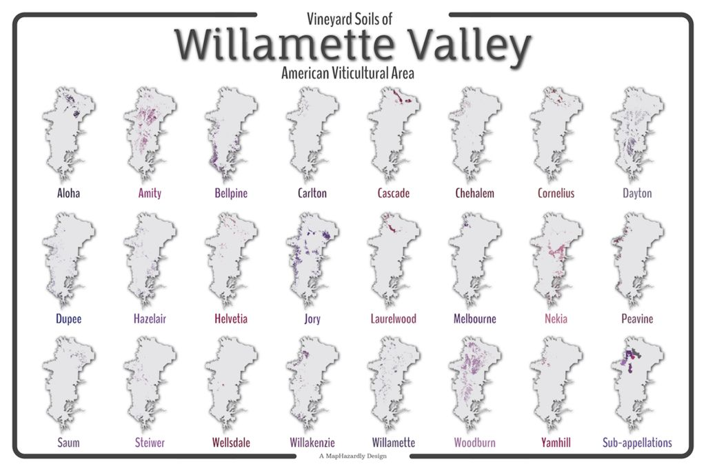 Soil types in the Willamette Valley, Oregon