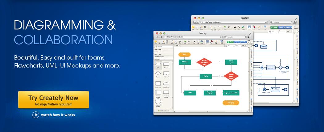 Online Diagram Software to draw Flowcharts, UML & more ...