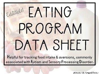 Editable- Eating Program Data Sheet | I love psychology