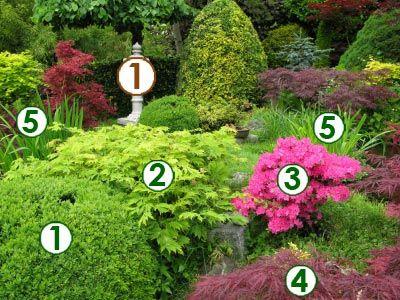 une sc ne l 39 esprit japonais sc nes de jardins jardin. Black Bedroom Furniture Sets. Home Design Ideas