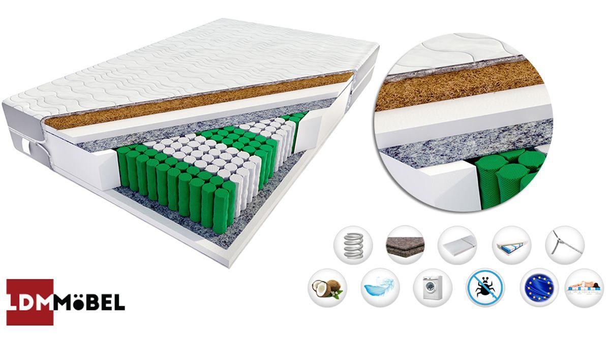 Taschenfederkernmatratze Matratzengrosse 80x200 Cm 90x200 Cm 120x200 Cm 140x200 Cm 160x200 Cm Matratze Taschenfederkernmatratze Schaumstoffmatratze