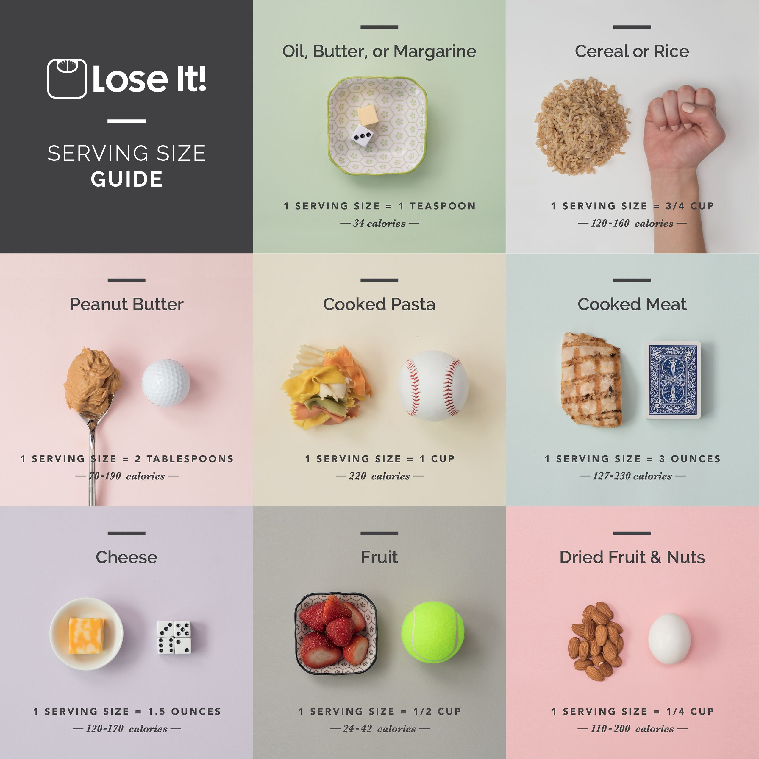 A Handy Serving Size Guide From Lose It No More Gambling