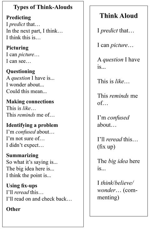 Think Aloud Bookmark- student self check formative ...