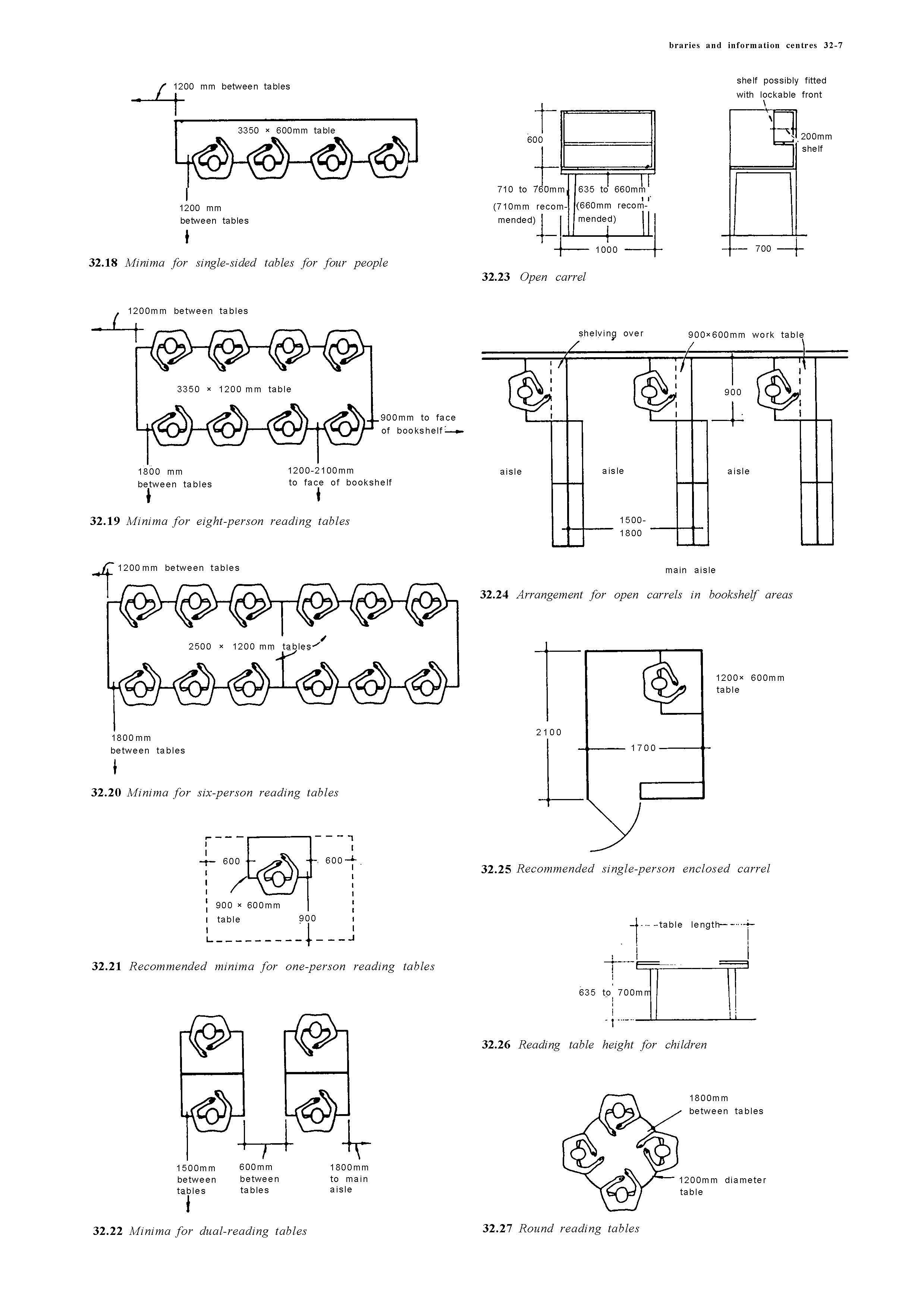 Planning and Design Data Metric Handbook