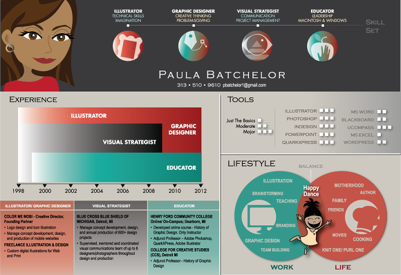 블로그와 오갱 :: 참신한 인포그래픽 이력서 7가지
