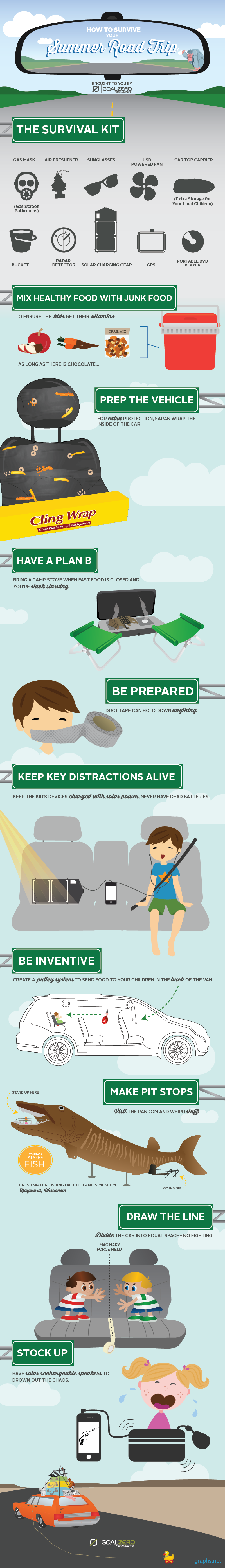 Survival Guide for Summer Road Trip #trip #guide #infographics