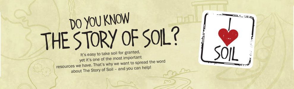 Pin By Kendra Jacobson On Ag Types Of Soil Agriculture Science