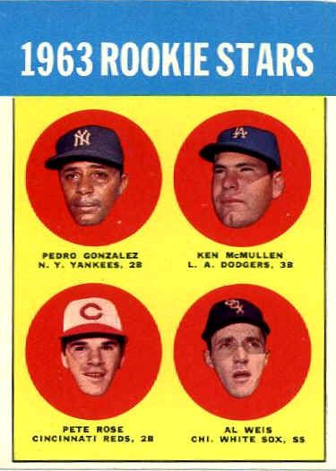 Pete Rose Rookie 1963 Strictly Champions And Better