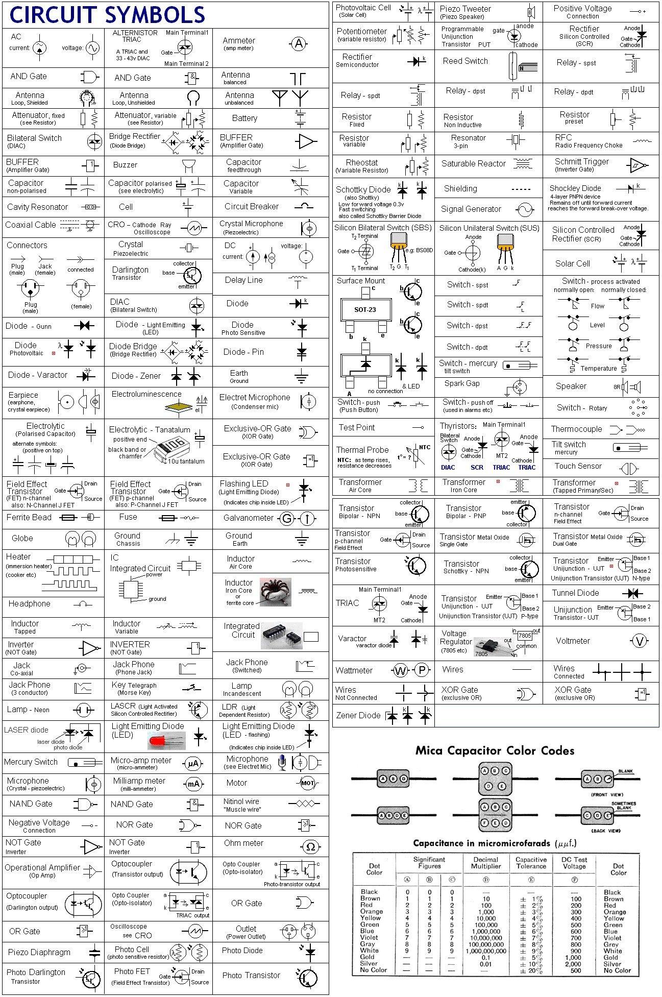 Unique Electronic Blueprint Symbols Diagram
