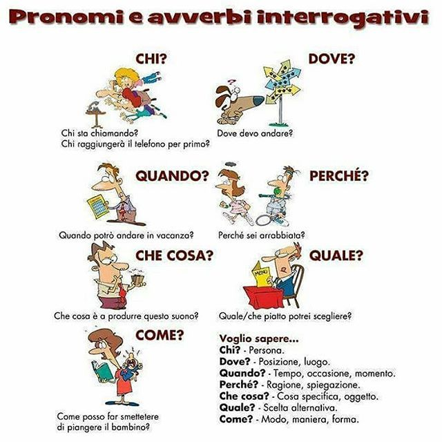 English In Italian: Pronomi E Avverbi Interrogativi #vocabolario