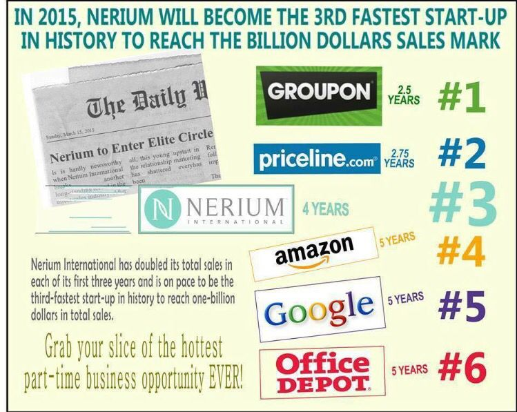 Only 6 Companies Have Achieved A Billion Dollar Status In The First Few Years Of Business Nerium International Stands Proud In 3rd Place
