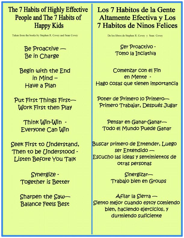 7 Habits Posters | Winter Park Elementary School | Sports ...