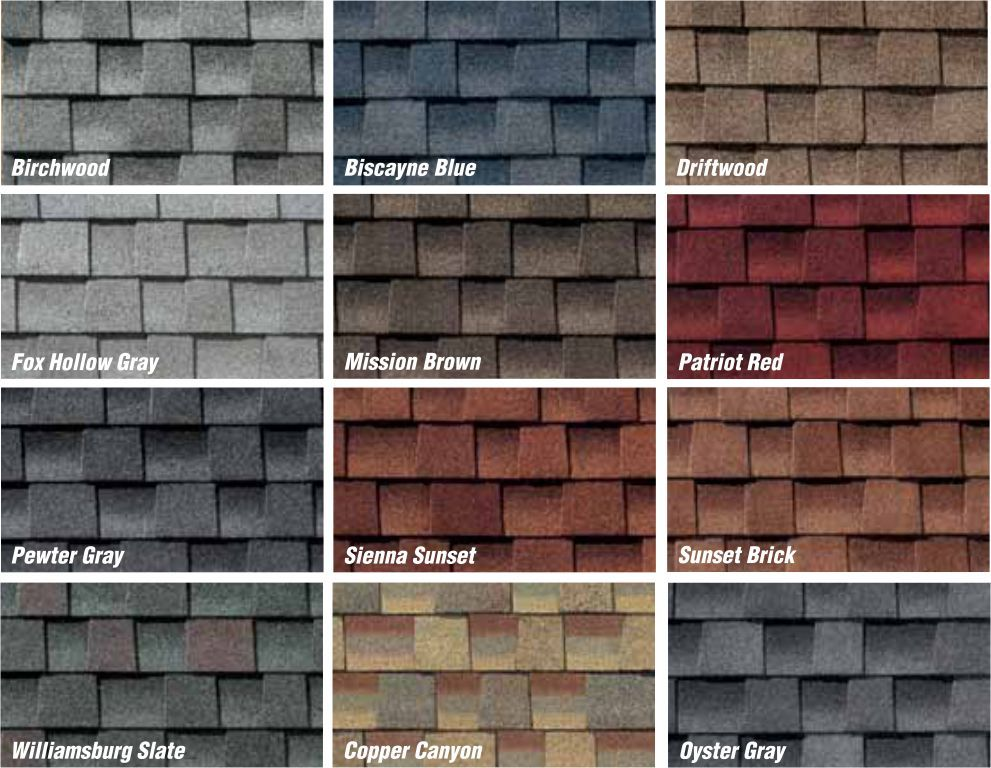 Architectural roofing shingles architectural roofing for Names of roofing materials