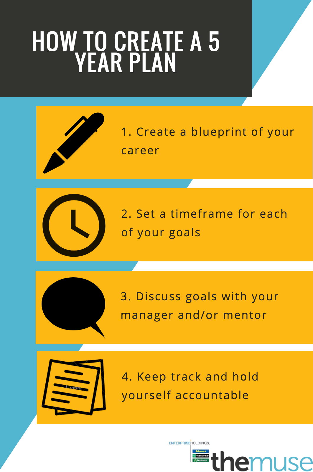 Here S How A 5 Year Plan Can Help You