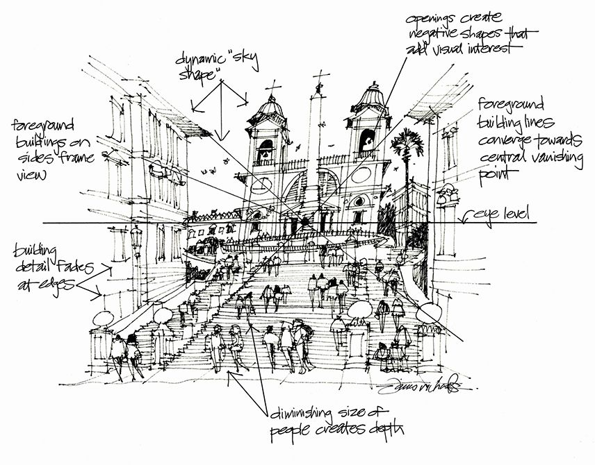 Sketching With James Richards Lsu Landscape Architecture Urban Planning Diary Journal