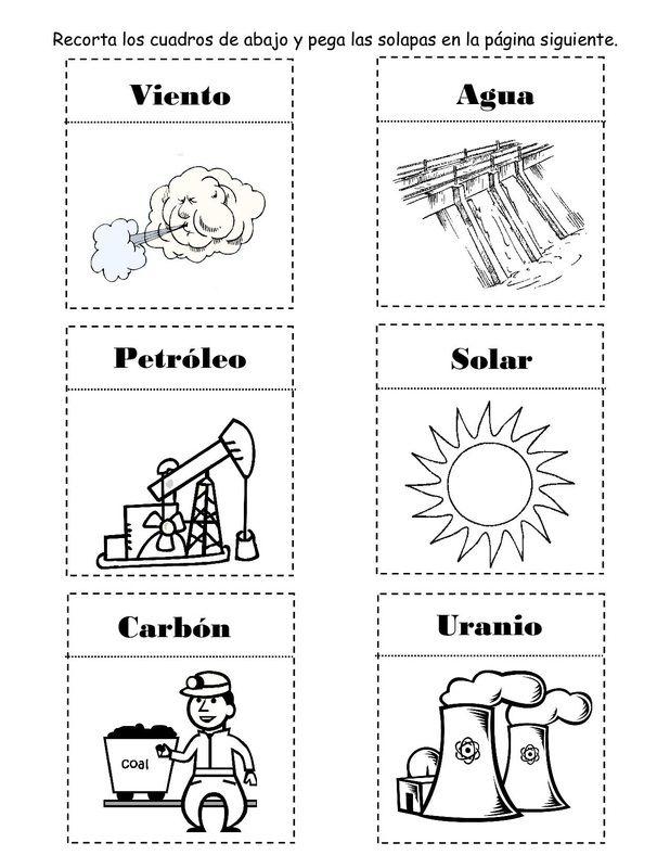 Energy Science English Spanish Suscribete Y Recibe Un Sinnumero De Paginas Para Descargar Ensenanza De La Geografia Fuentes De Energia Cuadernos De Ciencias