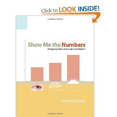 Show Me The Numbers Designing Tables And Graphs To Enlighten Stephen Few Idioma Extranjero Idiomas